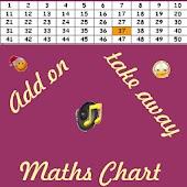 Maths Chart Add On Take Away