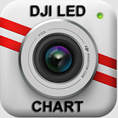 DJI Phantom LED Chart