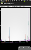Screenshot of Process Tracker