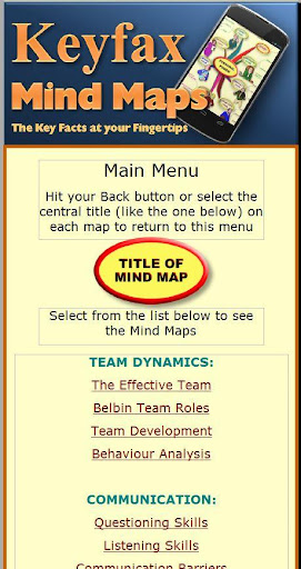 30 Mind Maps- Workplace Guides