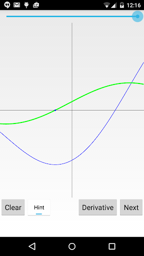 Drawing Derivatives