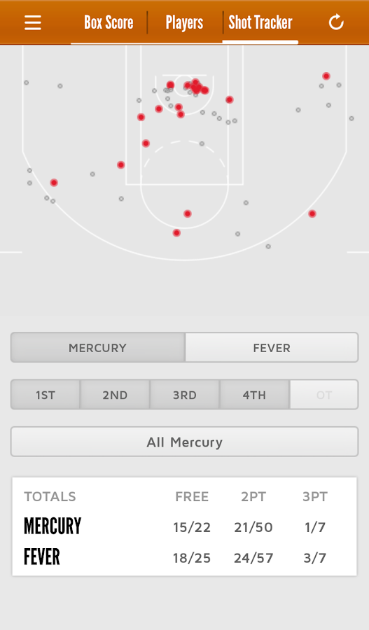 Phoenix Mercury Mobile - screenshot