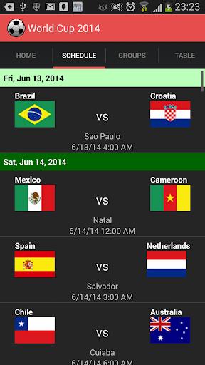 Soccer World Cup Brazil 2014