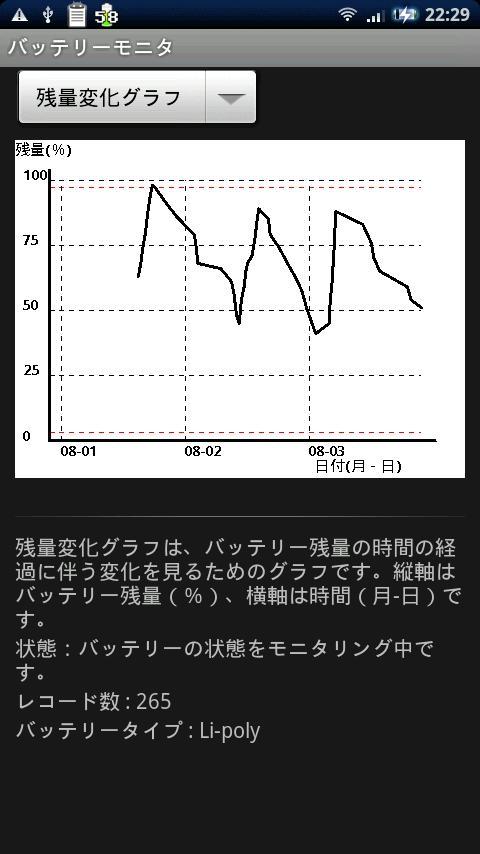 旧版 バッテリーモニタ- screenshot