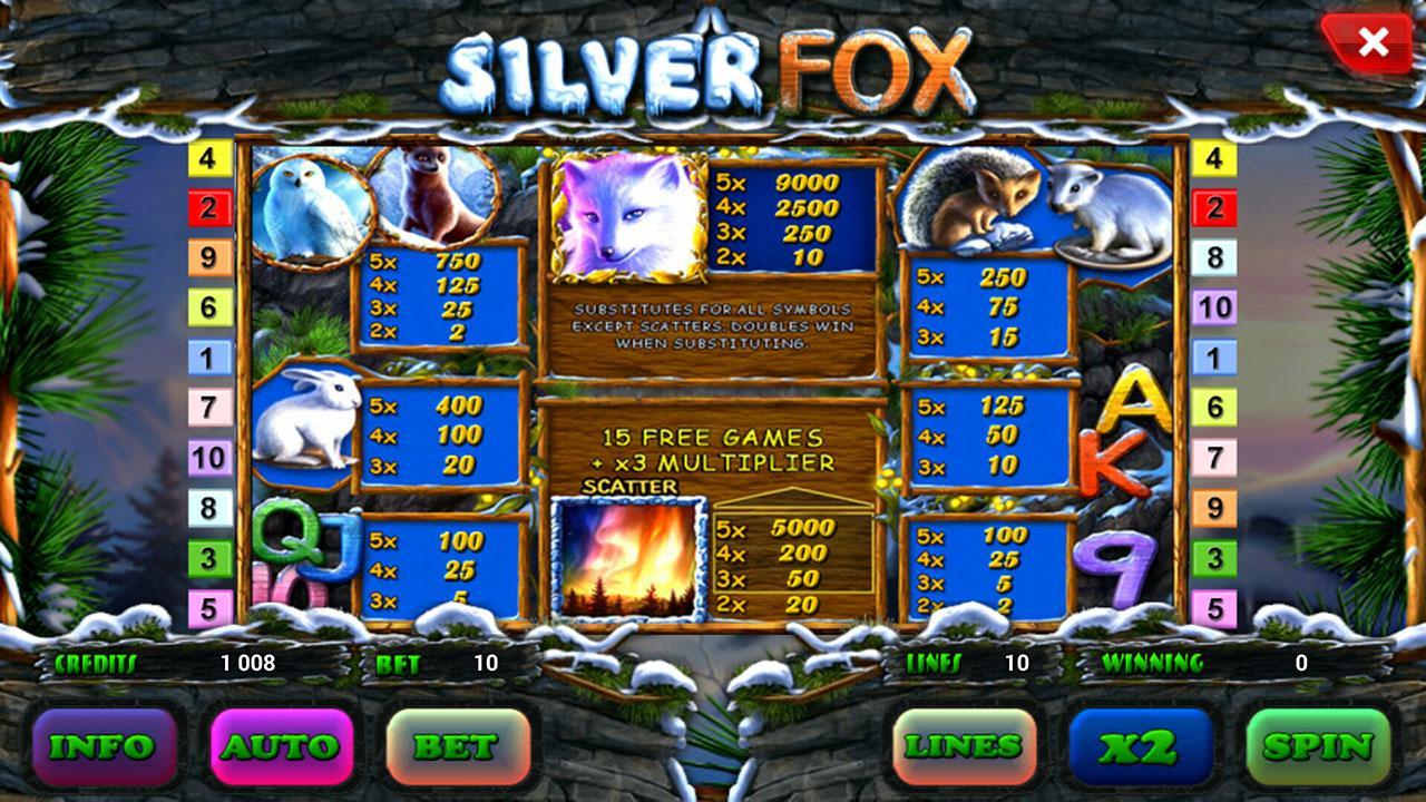 online slot machine globe casino