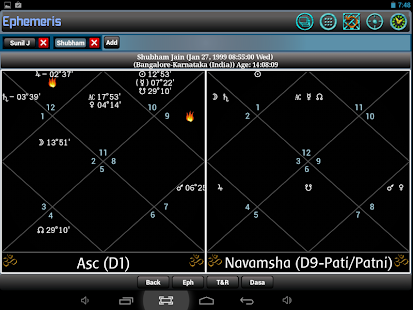 Ephemeris Astrology Software v4.0 Patched Latest