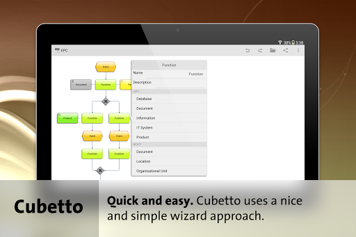 【免費商業App】Cubetto - BPMN, UML, Flowchart-APP點子