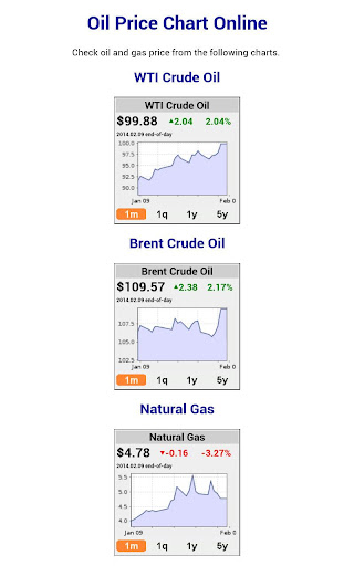 Oil & Gas Prices, Oil & Gas Reports, Oil & Gas Prices Forecast, Crude Oil Prices
