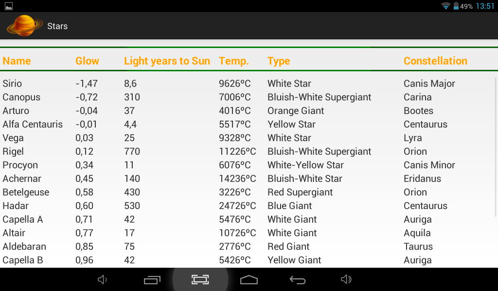 the solar system android apps on google play the solar system screenshot