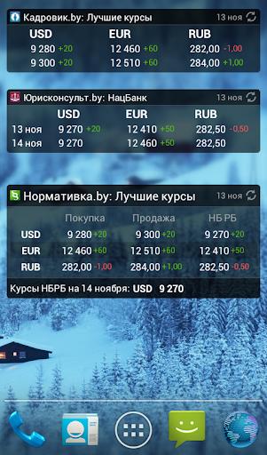 Курсы валют Нормативка.by