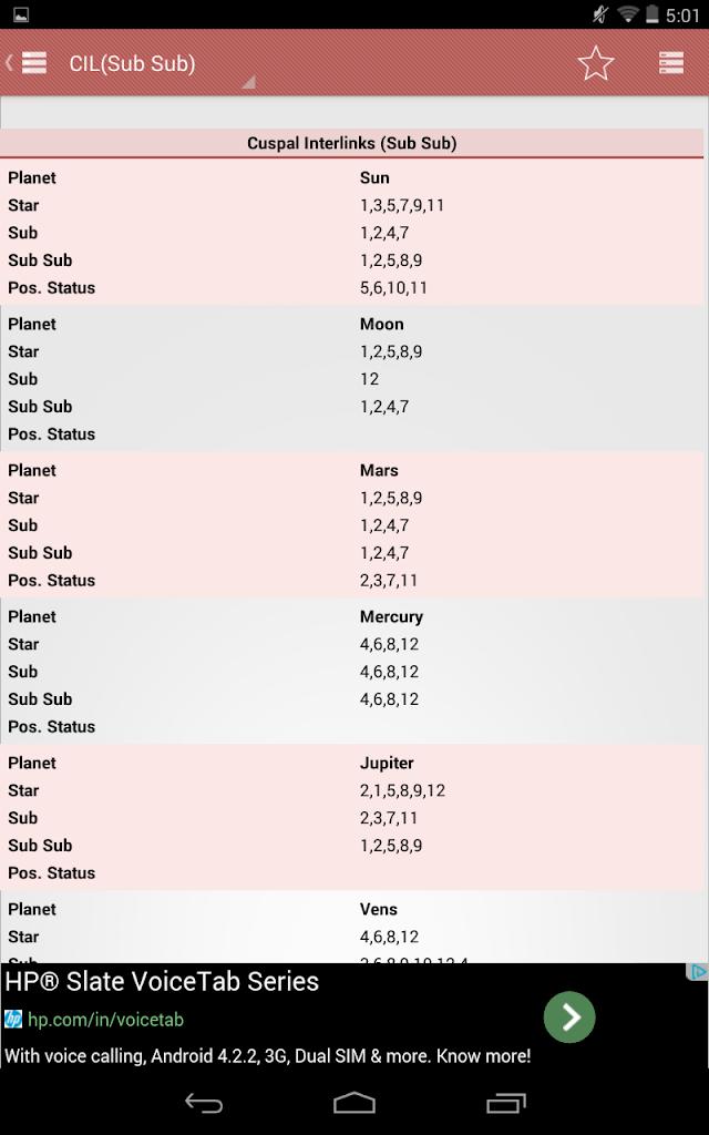 Download AstroSage Kundli : Astrology Apk | Entertainment