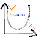 ParabolaFacile2014 icon
