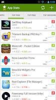 Screenshot of App Stats (beta)