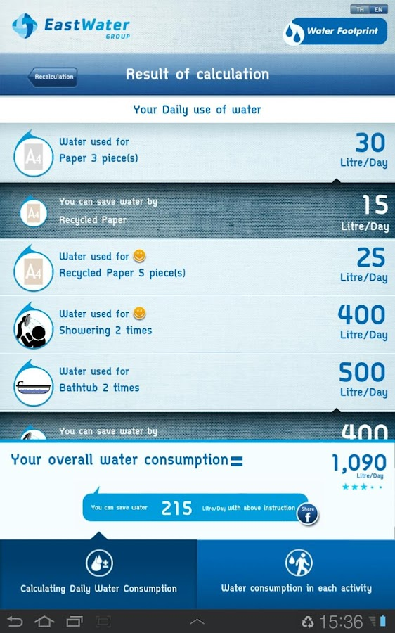 E-Water Footprint- screenshot