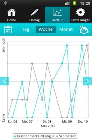 MS Tagebuch- screenshot