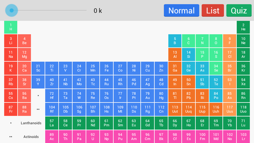 Periodic table android apps on google play periodic table screenshot urtaz Gallery