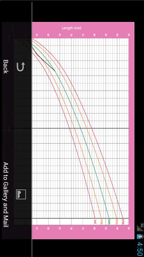 Baby Growth Chart- screenshot