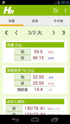 JLPT N2 Kanji test – Japanesetest4you.com