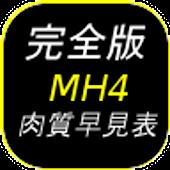 MH4肉質早見表