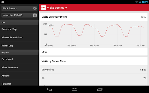 Matomo Mobile 2 - Web Analytics Screenshot
