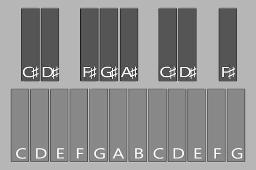 Glockenspiel Plus