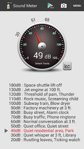 聲級計 : Sound Meter