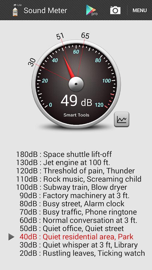 Sound Meter- screenshot