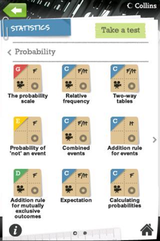 Collins Revision Statistics- screenshot