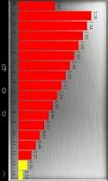 Screenshot of Best Breathalyzer