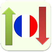 French Stock Market