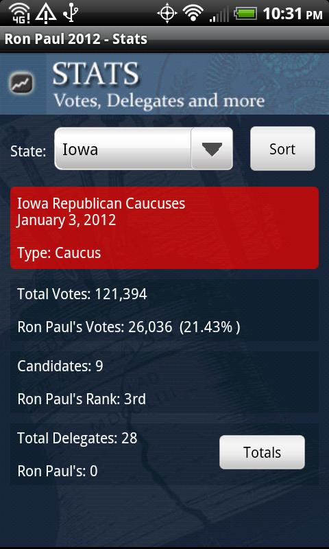 Ron Paul 2012 Election - screenshot