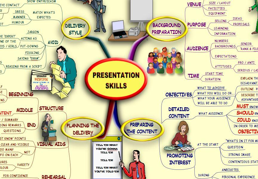 a discussion of the preparation for a presentation on sports communication Home→business→ key steps to an effective presentation  of preparing your presentation  or presentation as well i am a communication student at the .