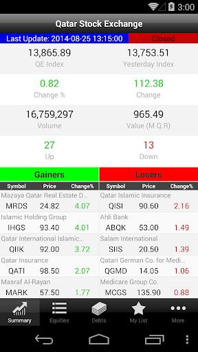 QSE Market Watch