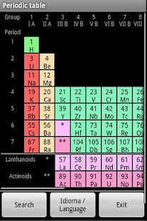 PeriodicTable Free- screenshot thumbnail