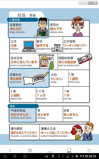 玩旅遊App|指さし会話mini JAPAN 中国語 touch&talk免費|APP試玩