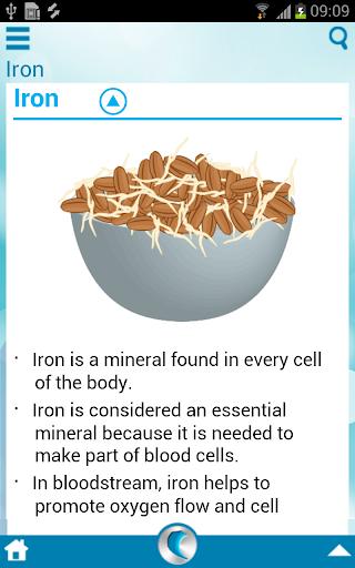 Body Minerals by WAGmob