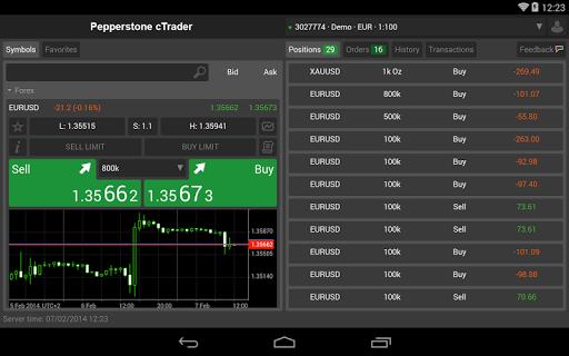 免費下載財經APP|Pepperstone cTrader app開箱文|APP開箱王