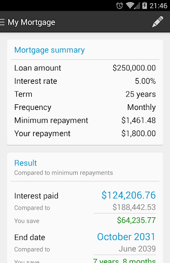 Australian Mortgage Calculator