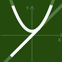 y = x icon