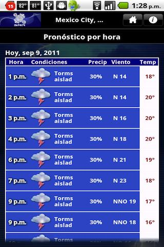MeteoInfo - screenshot
