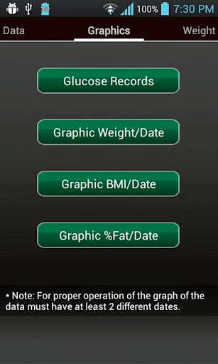 【免費健康App】Register Glucose Pro-APP點子