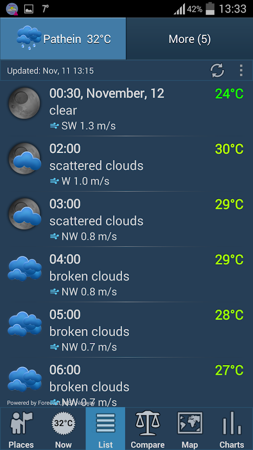 Погода в нурлате на 14 дней гисметео