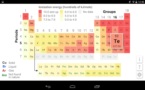 K12 Periodic Table Apps On Google Play