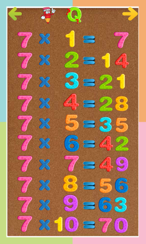 Kids Multiplication Tables - Android Apps on Google Play