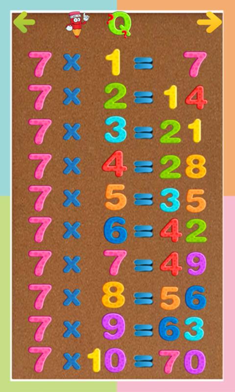 Kids multiplication tables aplicaciones de android en for Multiplication table de 7