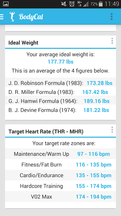 Bmi Fat Calculator 117