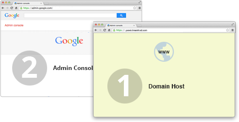 Two browser windows are shown. Window 1 is for the domain host site, and window 2 is for the Google Setup Wizard.