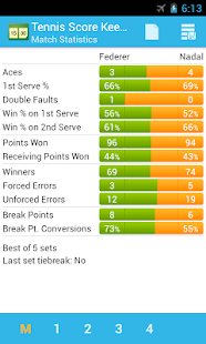 Tennis Score Keeper - screenshot thumbnail