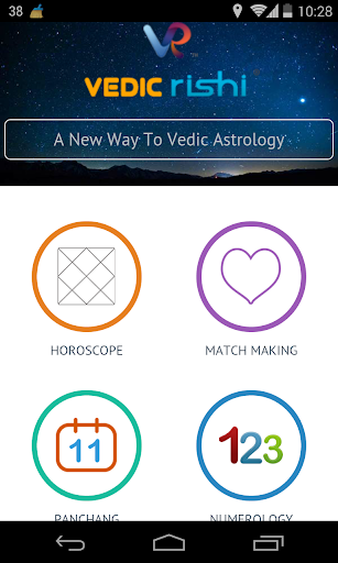 Vedic Rishi Astrology