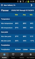 Screenshot of New Holland Farming Weather